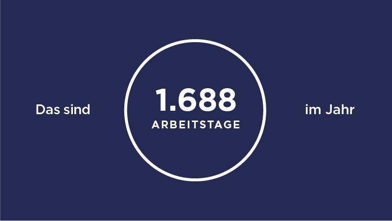 Key Facts - Das sind 1.688 Arbeitstage im Jahr