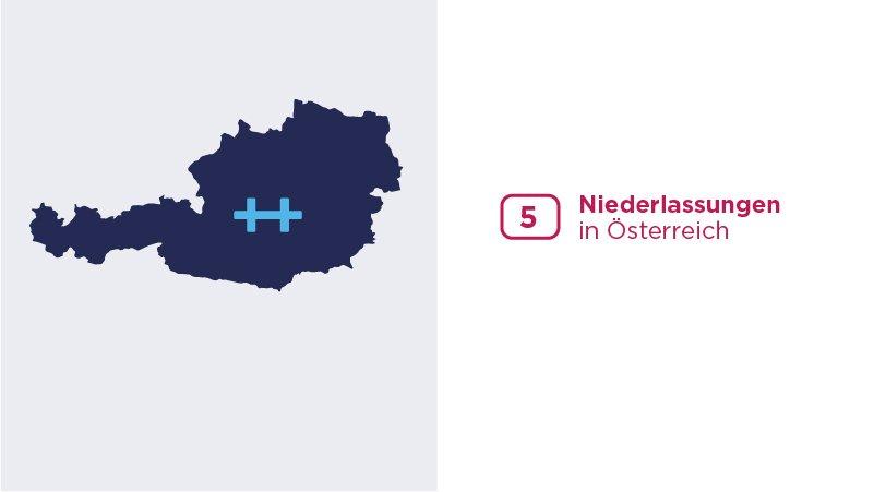 Key Facts - hectas Österreichkarte Niederlassungen