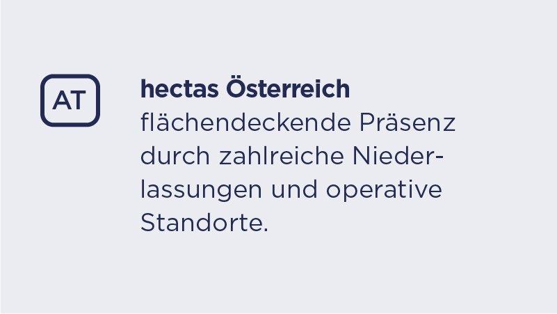 Key Facts - hectas Österreich flächendeckende Präsenz durch zahlreiche Niederlassungen und operative Standorte.